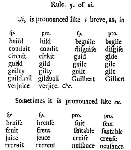Joseph Aikin, The English Grammar, 44